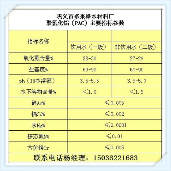 聚合氯化铝性能参数表格